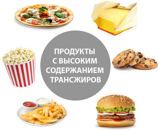 здоровый образ питания для похудения