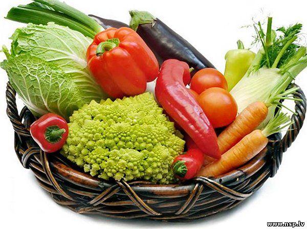 Основные принципы Здоровья Nature's Sunshine Products - NSP Овощи Фрукты Витамины Минералы Зелень Питание Биологически Активные Добавки к пище - БАД Корзина