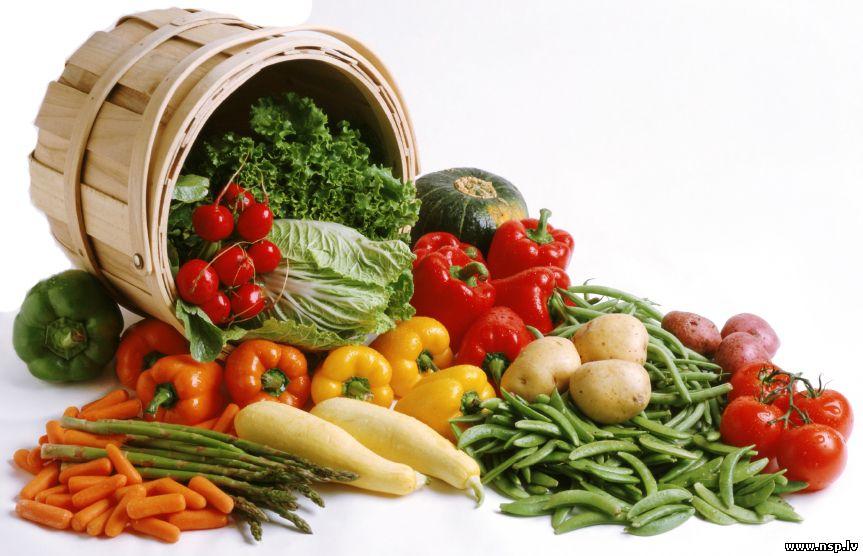 Основные принципы Здоровья Nature's Sunshine Products ― NSP Овощи Фрукты Витамины Минералы Зелень Питание Биологически Активные Добавки к пище ― БАД Корзина Ведро